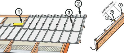 Крепление композитной металлочерепицы