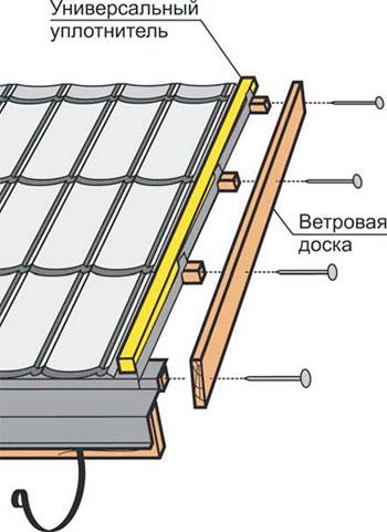 Монтаж ветровой планки Metrobond