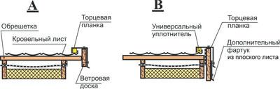 Монтаж ветровой планки Метротайл