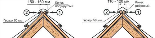 Монтаж композитной черепицы на коньке