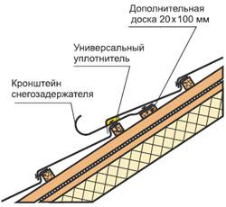 Монтаж снегозадержателей на кровле Metrotile