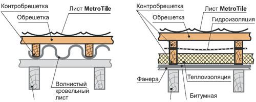 Монтаж черепицы Метробонд